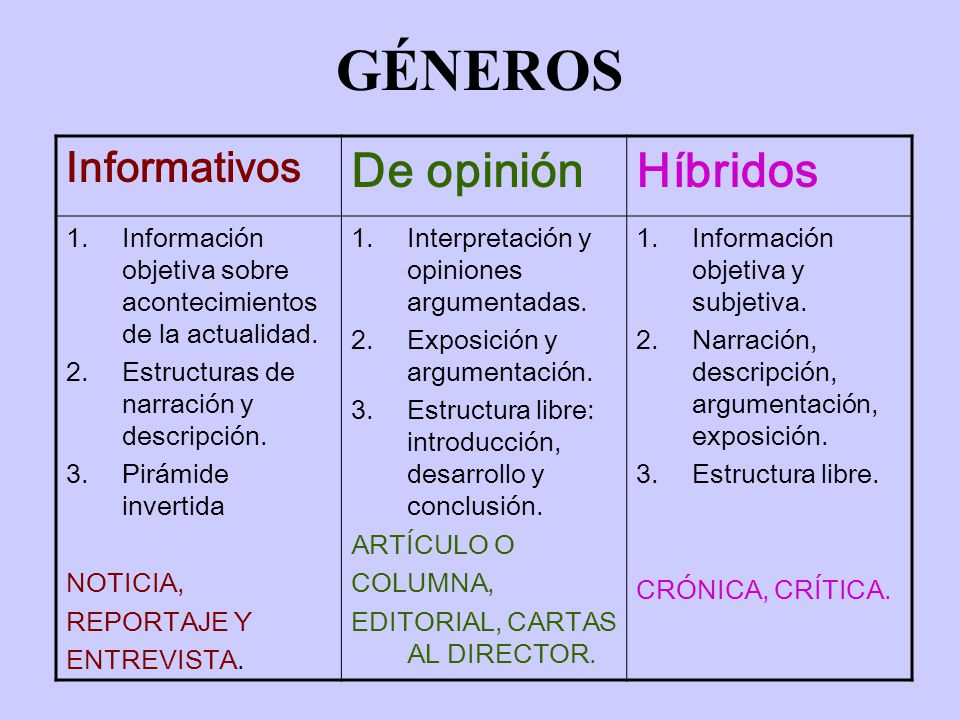 GÉNEROS Informativos De opiniónHíbridos 1.Información objetiva sobre acontecimientos de la actualidad.