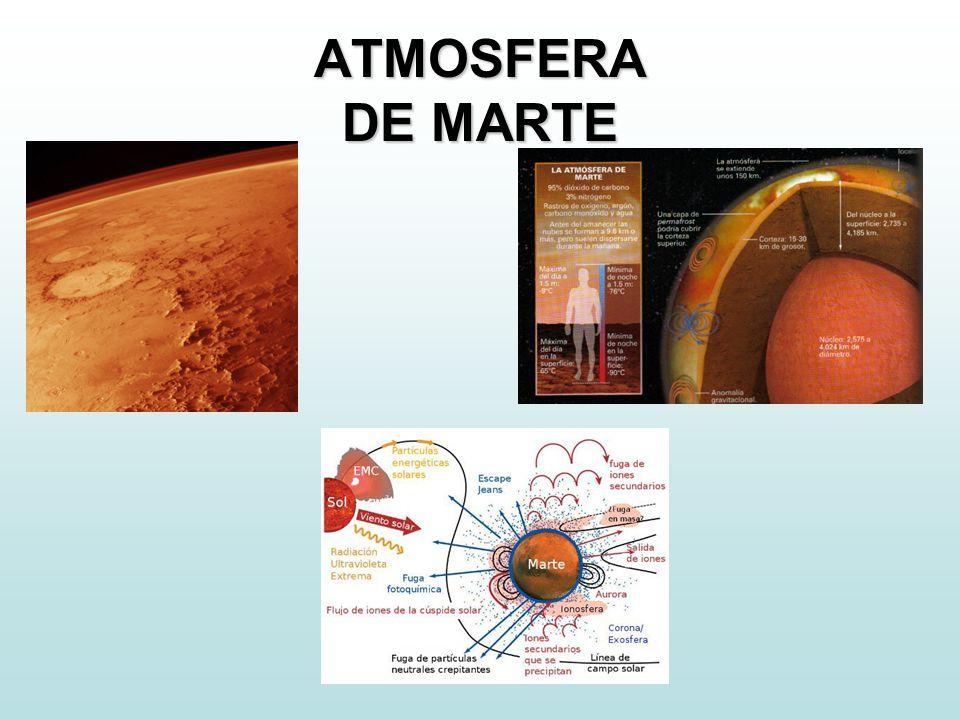 ATMOSFERA DE MARTE