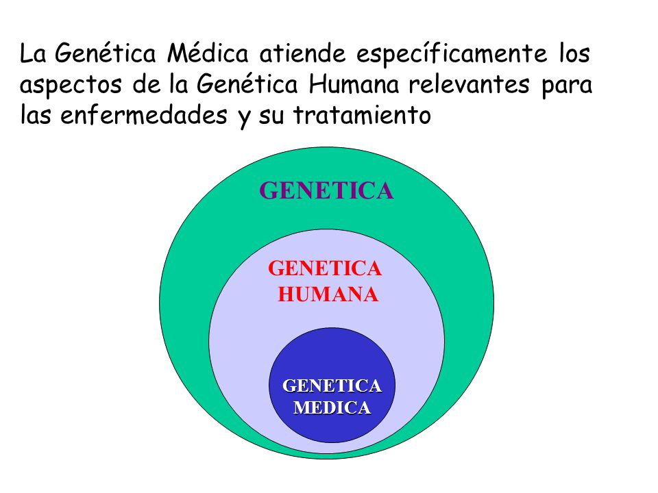 GENETICA HUMANA GENETICAMEDICA La Genética Médica atiende específicamente los aspectos de la Genética Humana relevantes para las enfermedades y su tra