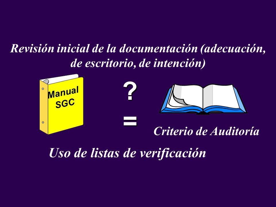 Revisión inicial de la documentación (adecuación, de escritorio, de intención) Manual SGC Criterio de Auditoría ?= Uso de listas de verificación