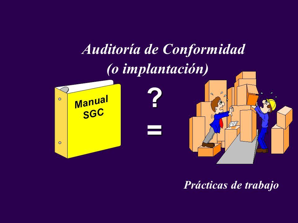 Auditoría de Conformidad (o implantación) Manual SGC ?= Prácticas de trabajo