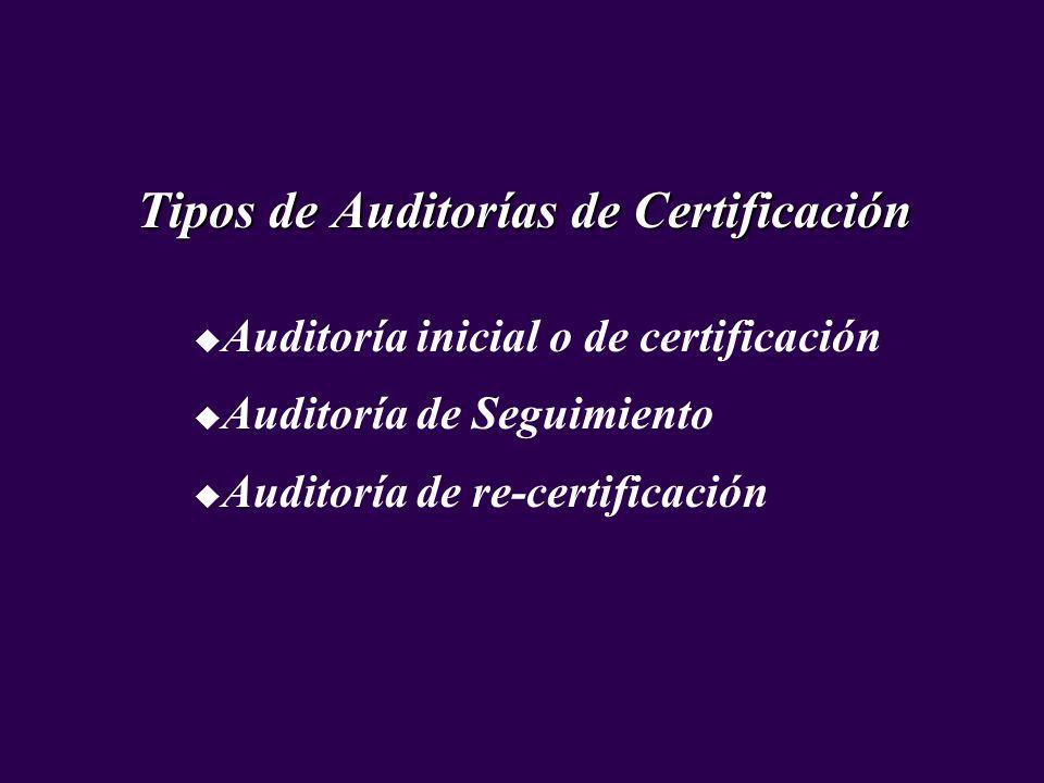 Tipos de Auditorías de Certificación u Auditoría inicial o de certificación u Auditoría de Seguimiento u Auditoría de re-certificación