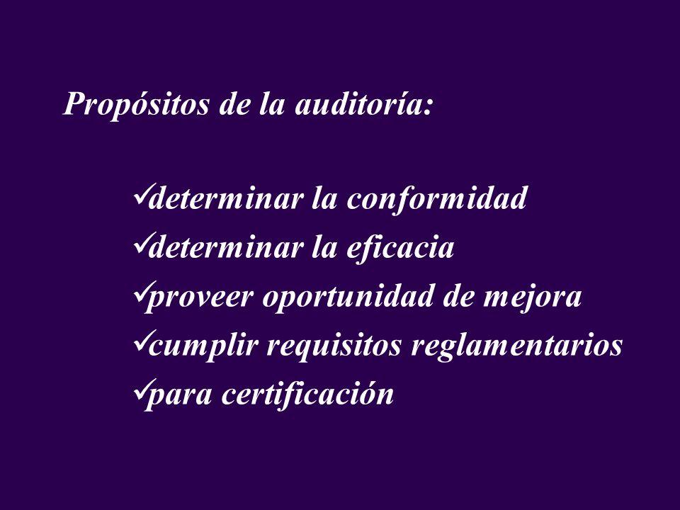Propósitos de la auditoría: determinar la conformidad determinar la eficacia proveer oportunidad de mejora cumplir requisitos reglamentarios para cert