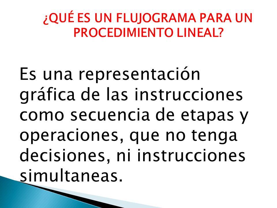 ¿QUÉ ES UN FLUJOGRAMA PARA UN PROCEDIMIENTO LINEAL? Es una representación gráfica de las instrucciones como secuencia de etapas y operaciones, que no