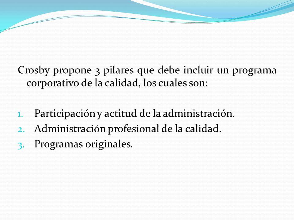 Crosby propone 3 pilares que debe incluir un programa corporativo de la calidad, los cuales son: 1. Participación y actitud de la administración. 2. A