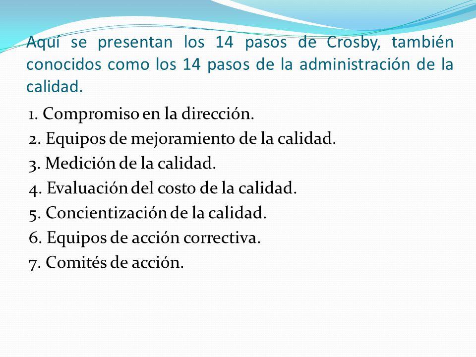 Aquí se presentan los 14 pasos de Crosby, también conocidos como los 14 pasos de la administración de la calidad. 1. Compromiso en la dirección. 2. Eq