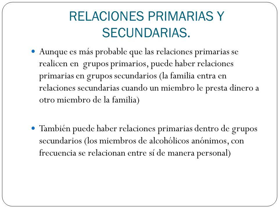 RELACIONES PRIMARIAS Y SECUNDARIAS. Aunque es más probable que las relaciones primarias se realicen en grupos primarios, puede haber relaciones primar