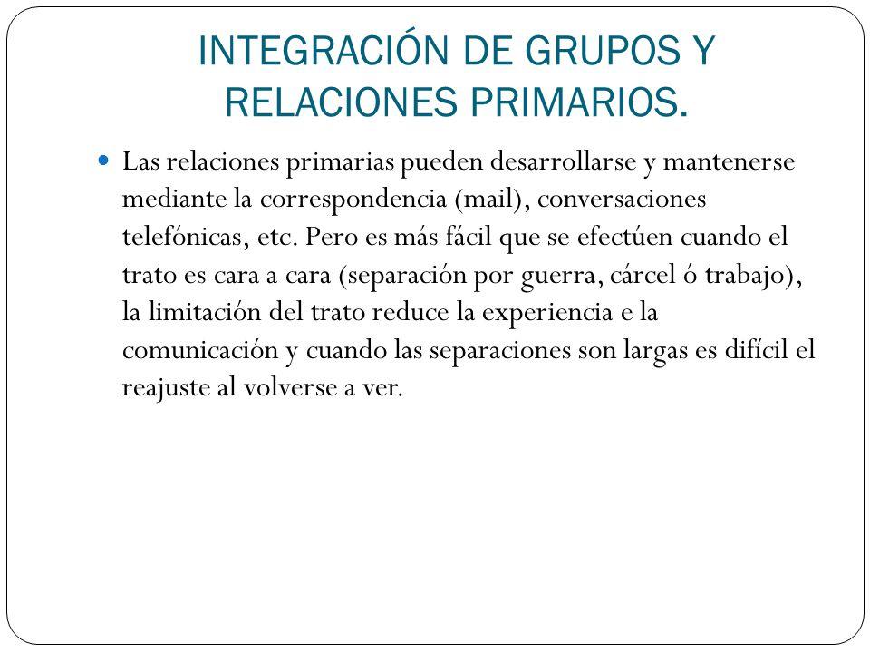 INTEGRACIÓN DE GRUPOS Y RELACIONES PRIMARIOS. Las relaciones primarias pueden desarrollarse y mantenerse mediante la correspondencia (mail), conversac