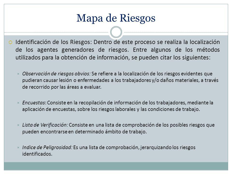 Mapa de Riesgos Identificación de los Riesgos: Dentro de este proceso se realiza la localización de los agentes generadores de riesgos. Entre algunos