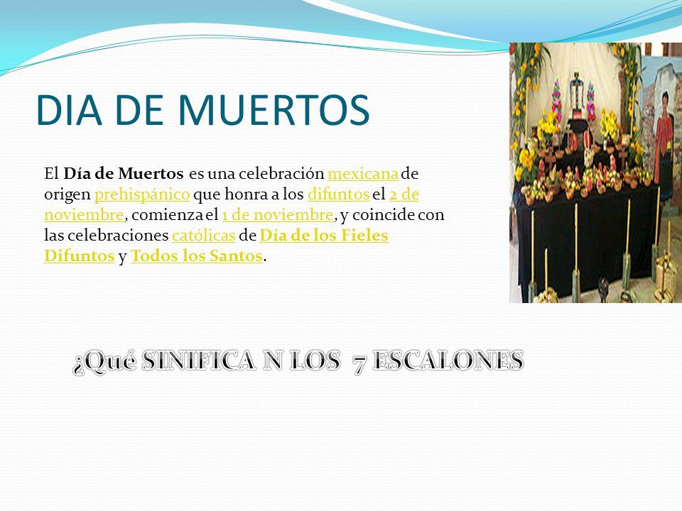 DIA DE MUERTOS El Día de Muertos es una celebración mexicana de origen prehispánico que honra a los difuntos el 2 de noviembre, comienza el 1 de noviembre, y coincide con las celebraciones católicas de Día de los Fieles Difuntos y Todos los Santos.mexicanaprehispánicodifuntos2 de noviembre1 de noviembrecatólicasDía de los Fieles DifuntosTodos los Santos