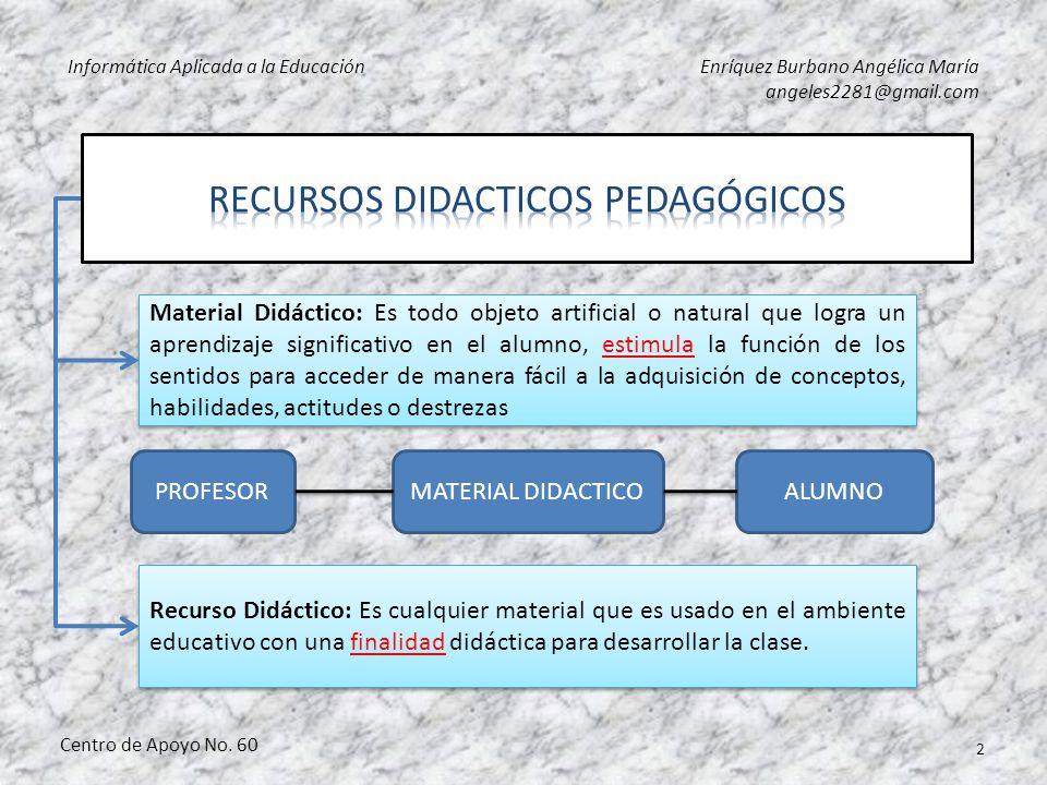 Informática Aplicada a la EducaciónEnríquez Burbano Angélica María angeles2281@gmail.com Centro de Apoyo No. 60 1 Medio Didáctico: Es cualquier materi