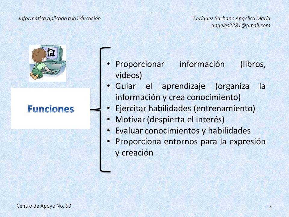 Informática Aplicada a la EducaciónEnríquez Burbano Angélica María angeles2281@gmail.com Centro de Apoyo No. 60 3 Sistema de Símbolos Texto, Iconos, S