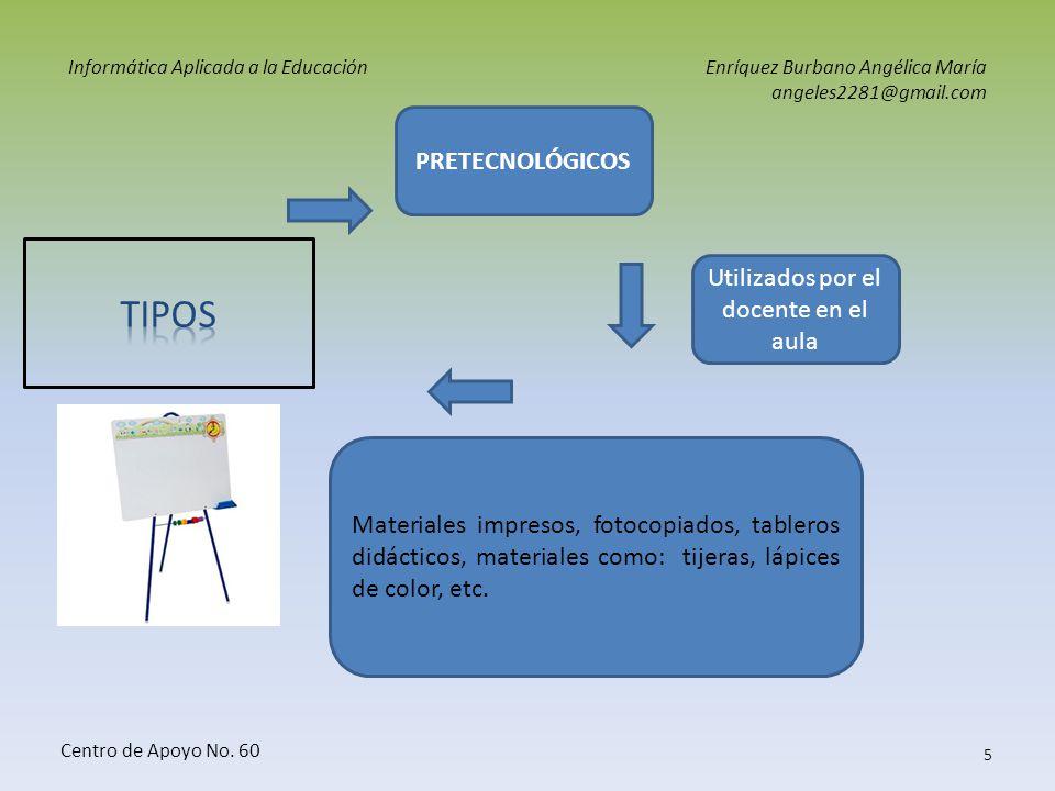 Informática Aplicada a la EducaciónEnríquez Burbano Angélica María angeles2281@gmail.com Centro de Apoyo No. 60 4 Proporcionar información (libros, vi
