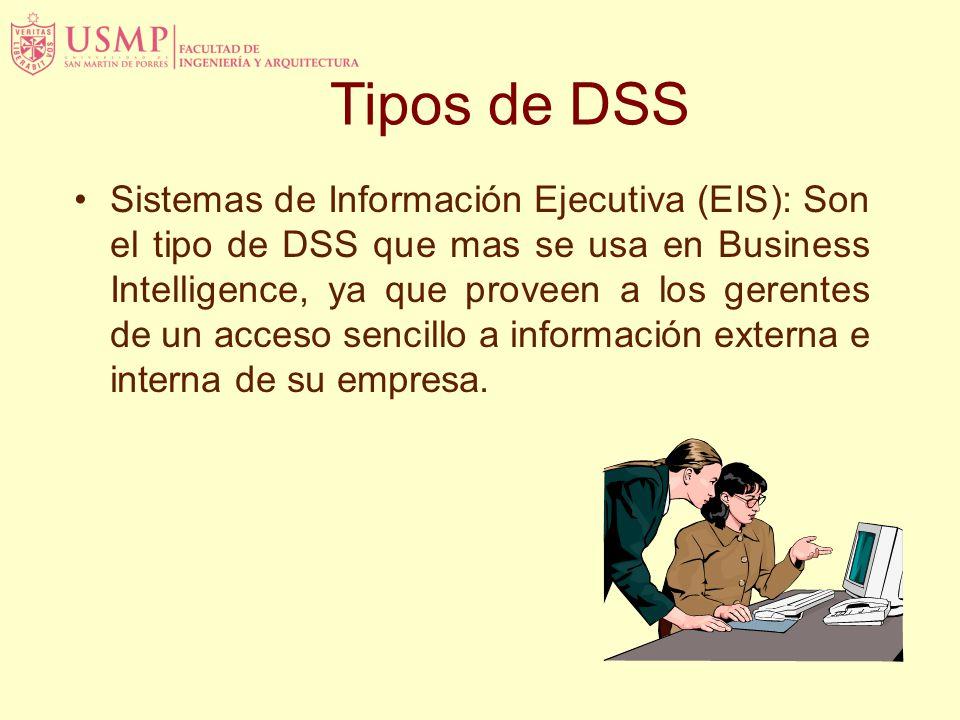 Tipos de DSS Sistemas de Información Ejecutiva (EIS): Son el tipo de DSS que mas se usa en Business Intelligence, ya que proveen a los gerentes de un acceso sencillo a información externa e interna de su empresa.