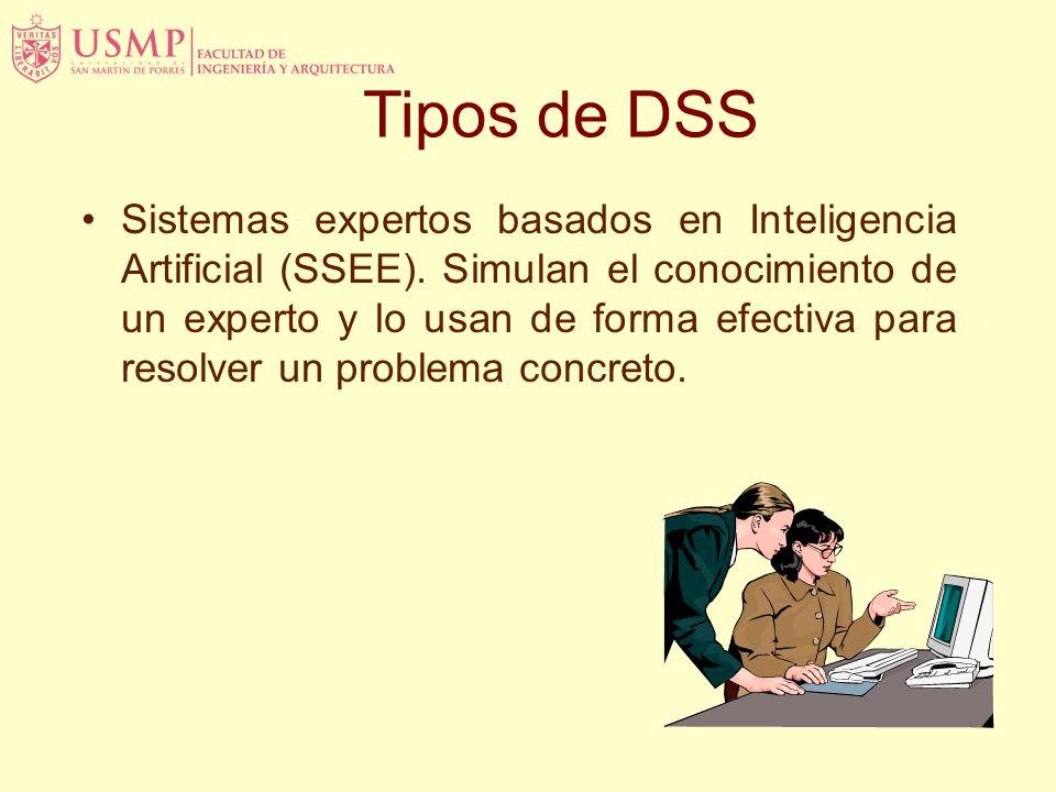 Tipos de DSS Sistemas expertos basados en Inteligencia Artificial (SSEE).