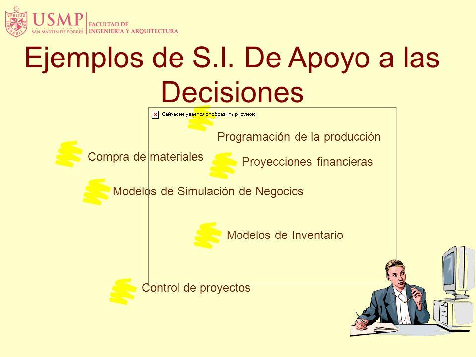 Compra de materiales Programación de la producción Proyecciones financieras Modelos de Simulación de NegociosModelos de Inventario Control de proyectos Ejemplos de S.I.
