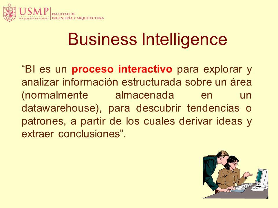 Business Intelligence BI es un proceso interactivo para explorar y analizar información estructurada sobre un área (normalmente almacenada en un datawarehouse), para descubrir tendencias o patrones, a partir de los cuales derivar ideas y extraer conclusiones.