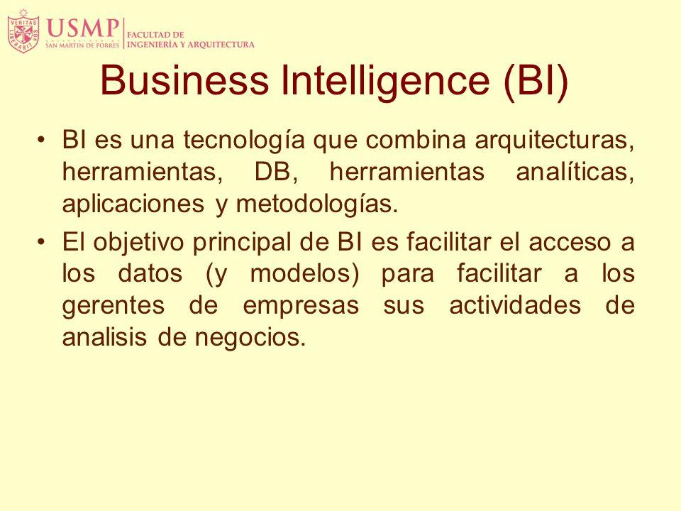 Business Intelligence (BI) BI es una tecnología que combina arquitecturas, herramientas, DB, herramientas analíticas, aplicaciones y metodologías.