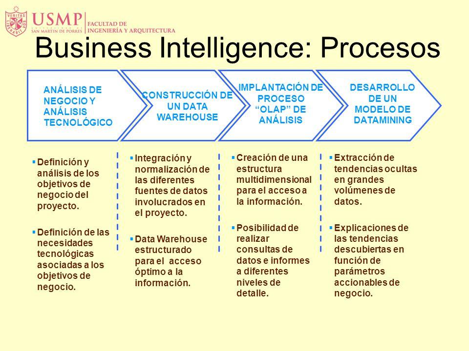 Business Intelligence: Procesos IMPLANTACIÓN DE PROCESO OLAP DE ANÁLISIS Creación de una estructura multidimensional para el acceso a la información.