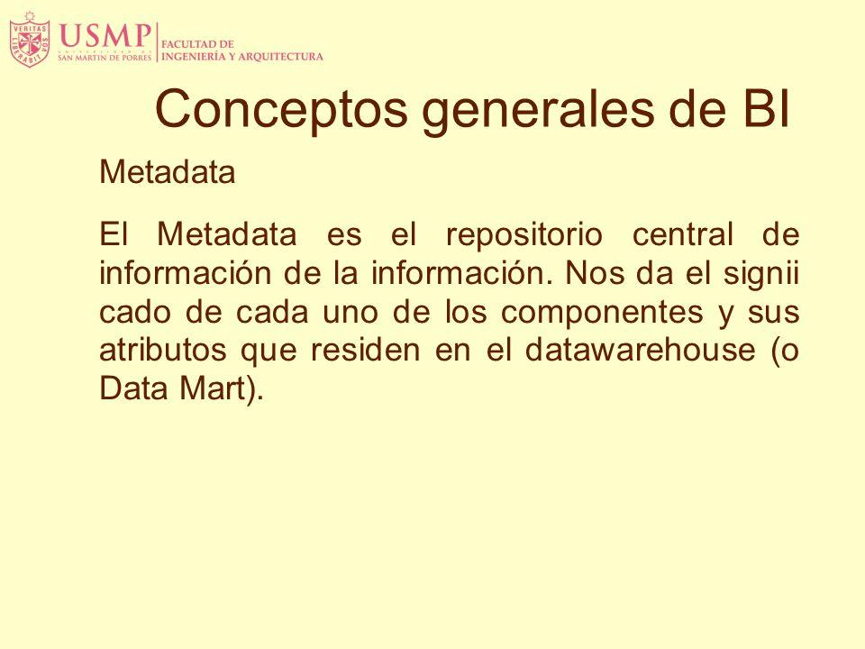 Metadata El Metadata es el repositorio central de información de la información.