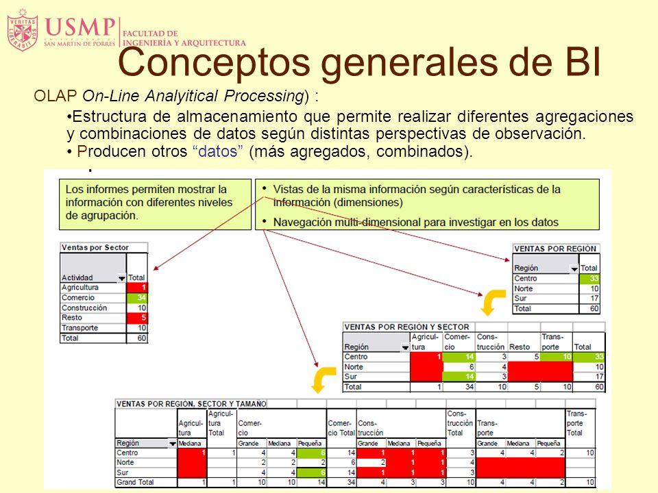 OLAP On-Line Analyitical Processing) : Estructura de almacenamiento que permite realizar diferentes agregaciones y combinaciones de datos según distintas perspectivas de observación.