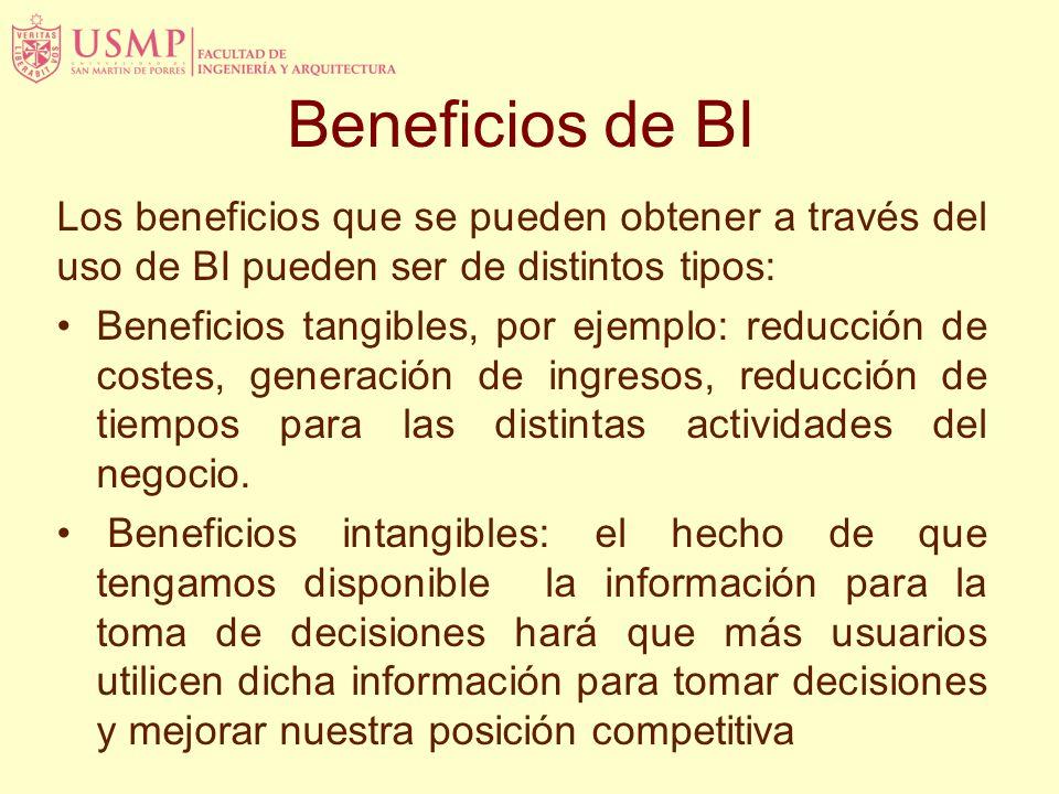 Beneficios de BI Los beneficios que se pueden obtener a través del uso de BI pueden ser de distintos tipos: Beneficios tangibles, por ejemplo: reducción de costes, generación de ingresos, reducción de tiempos para las distintas actividades del negocio.