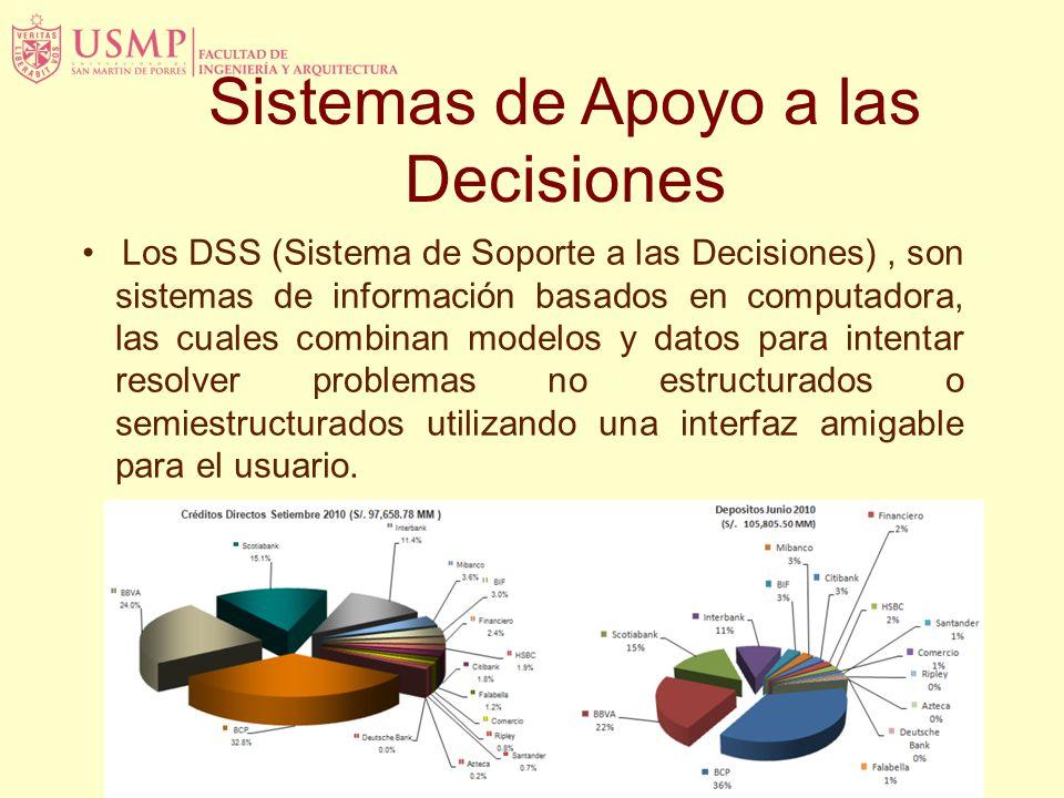 Sistemas de Apoyo a las Decisiones Los DSS (Sistema de Soporte a las Decisiones), son sistemas de información basados en computadora, las cuales combinan modelos y datos para intentar resolver problemas no estructurados o semiestructurados utilizando una interfaz amigable para el usuario.