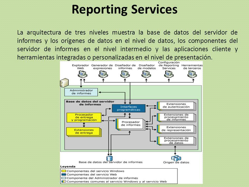 La arquitectura de tres niveles muestra la base de datos del servidor de informes y los orígenes de datos en el nivel de datos, los componentes del se