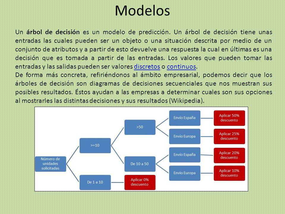 Un árbol de decisión es un modelo de predicción. Un árbol de decisión tiene unas entradas las cuales pueden ser un objeto o una situación descrita por