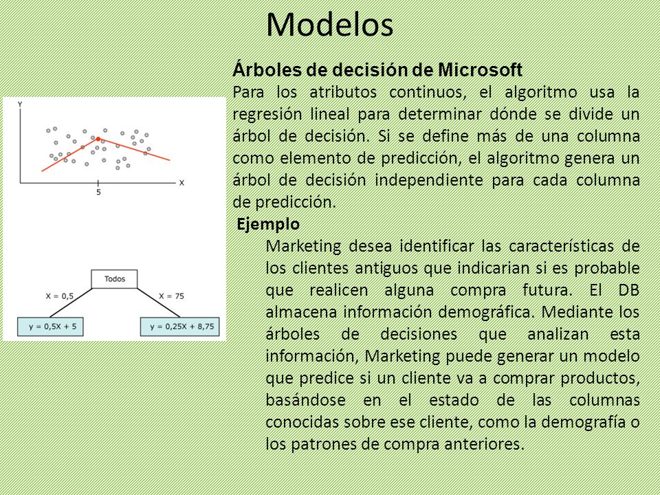 Árboles de decisión de Microsoft Para los atributos continuos, el algoritmo usa la regresión lineal para determinar dónde se divide un árbol de decisi