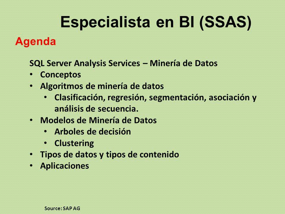 Especialista en BI (SSAS) Agenda SQL Server Analysis Services – Minería de Datos Conceptos Algoritmos de minería de datos Clasificación, regresión, se