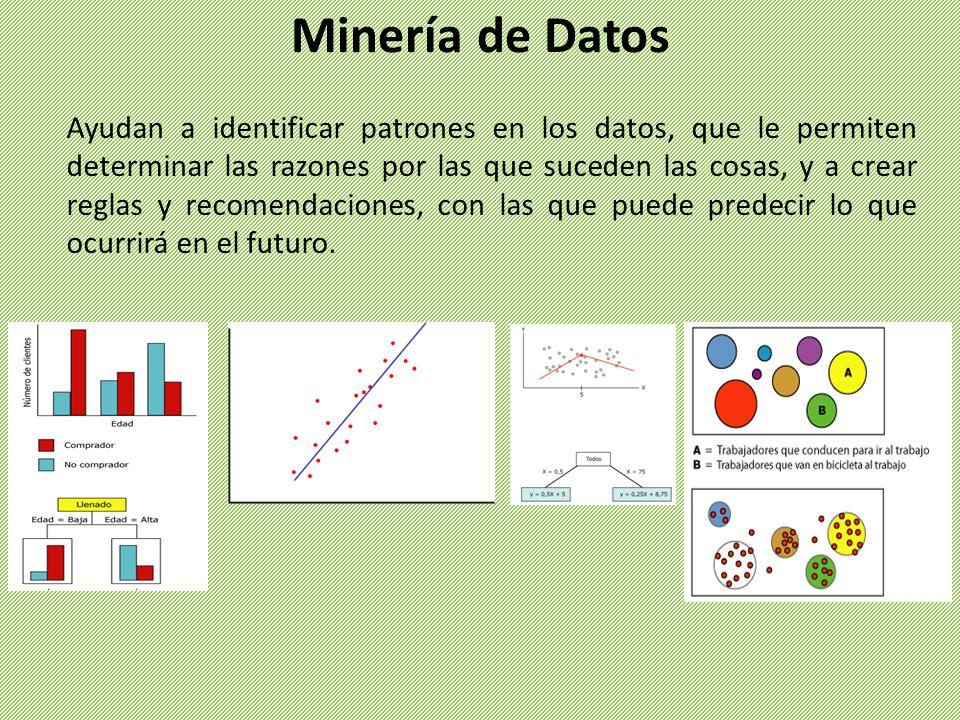 Ayudan a identificar patrones en los datos, que le permiten determinar las razones por las que suceden las cosas, y a crear reglas y recomendaciones,