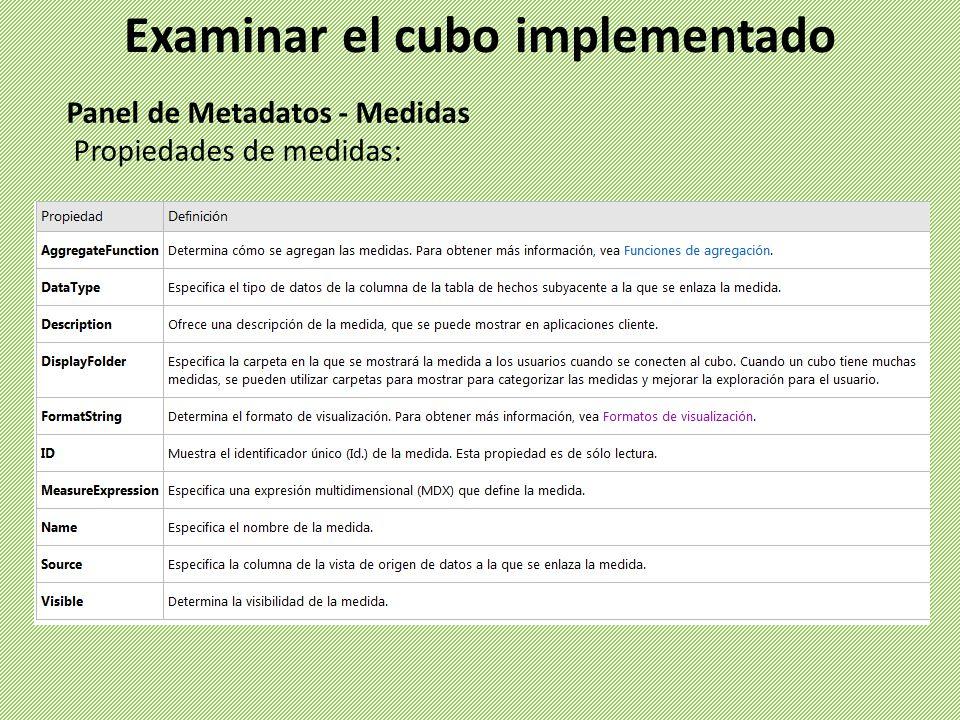 Panel de Metadatos - Medidas Propiedades de medidas: Examinar el cubo implementado