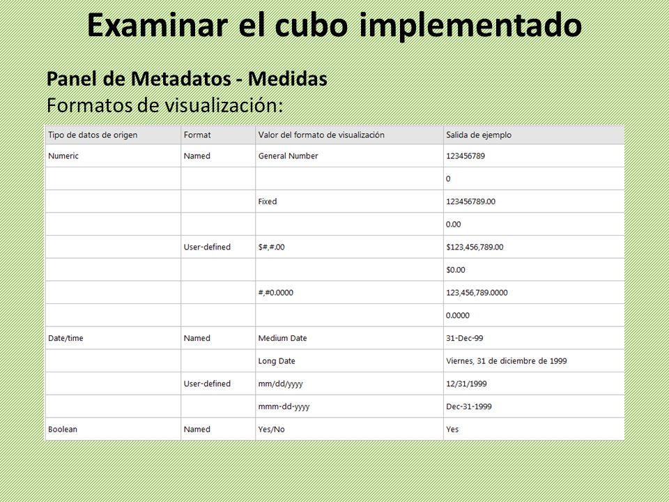 Panel de Metadatos - Medidas Formatos de visualización: Examinar el cubo implementado