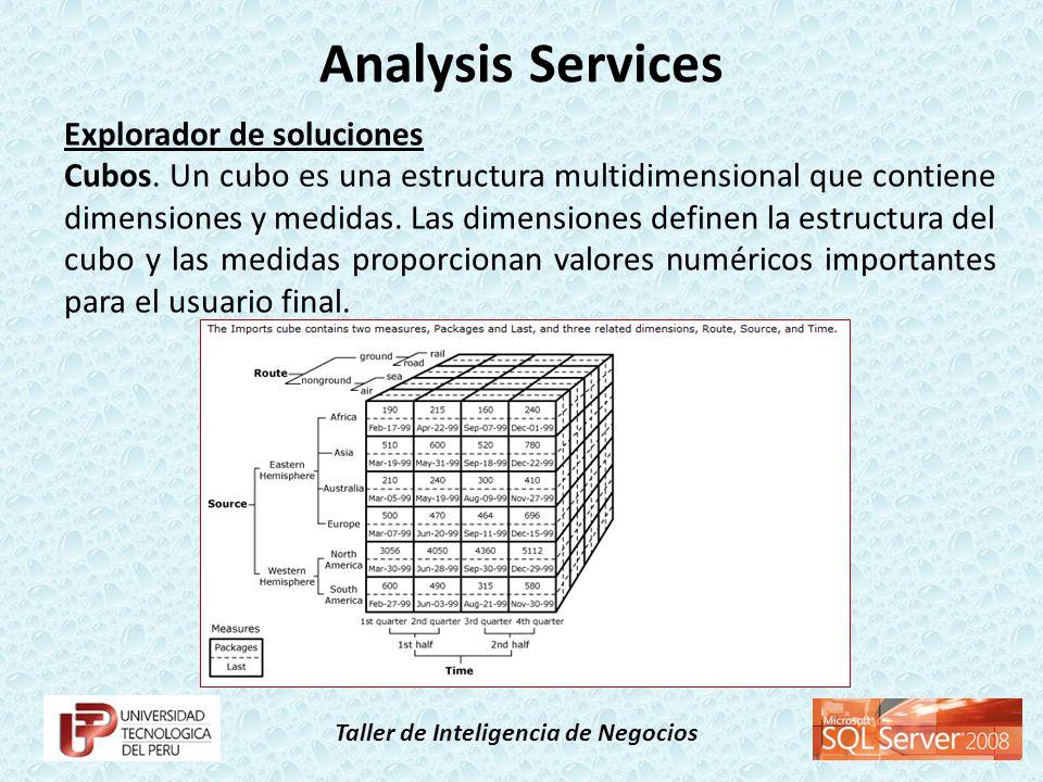 Taller de Inteligencia de Negocios Explorador de soluciones Cubos.