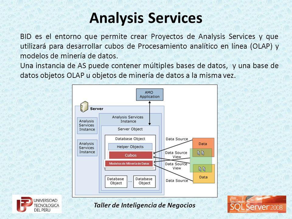 Taller de Inteligencia de Negocios La superficie de diseño de Business Intelligence Development Studio se especializa en función del objeto con el que se trabaja en Analysis Services.