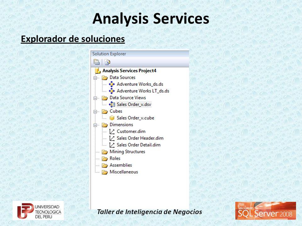 Taller de Inteligencia de Negocios Explorador de soluciones El Explorador de soluciones es una interface gráfica que permite administrar los diferentes elementos de proyecto cuando se abre un nuevo proyecto de Analysis Services.