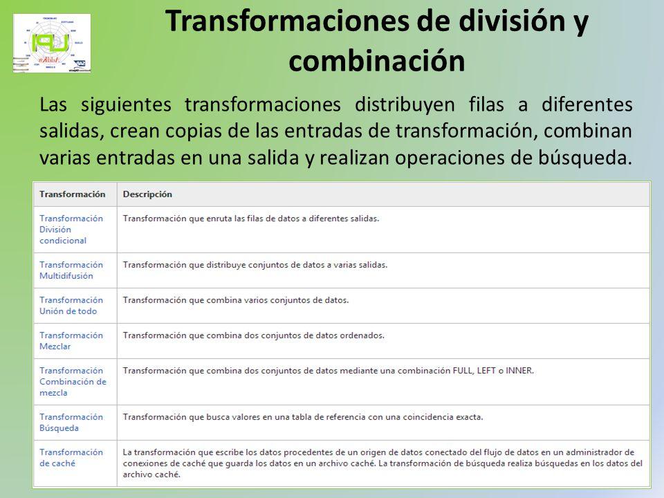 Las siguientes transformaciones distribuyen filas a diferentes salidas, crean copias de las entradas de transformación, combinan varias entradas en un