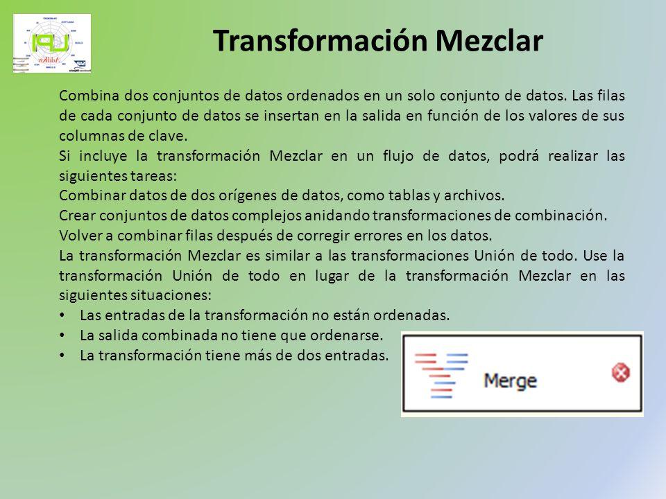 Combina dos conjuntos de datos ordenados en un solo conjunto de datos. Las filas de cada conjunto de datos se insertan en la salida en función de los