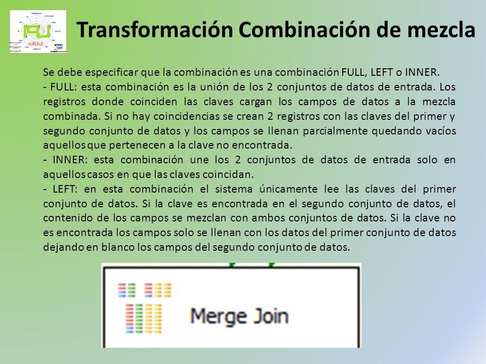 Se debe especificar que la combinación es una combinación FULL, LEFT o INNER. - FULL: esta combinación es la unión de los 2 conjuntos de datos de entr