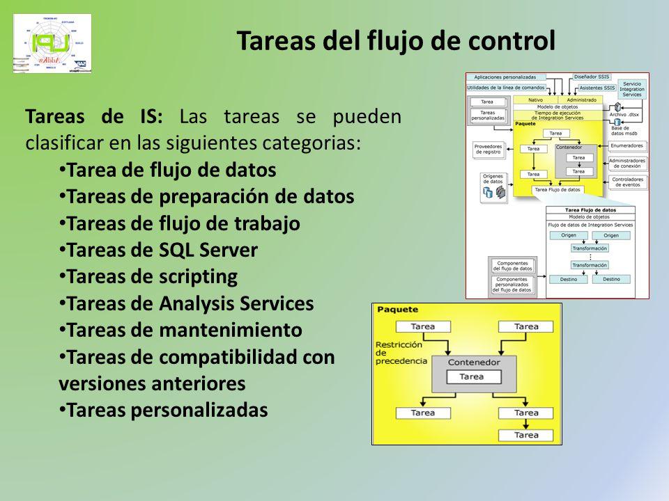 Tareas de IS: Las tareas se pueden clasificar en las siguientes categorias: Tarea de flujo de datos Tareas de preparación de datos Tareas de flujo de