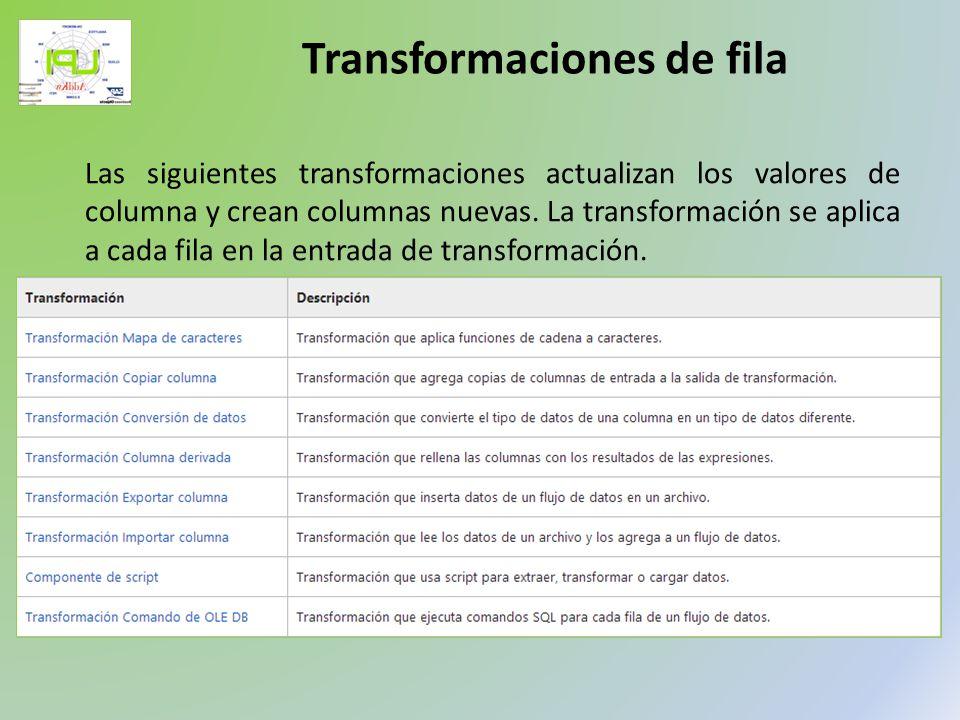 Las siguientes transformaciones actualizan los valores de columna y crean columnas nuevas. La transformación se aplica a cada fila en la entrada de tr