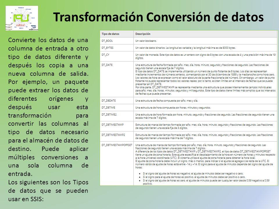 Convierte los datos de una columna de entrada a otro tipo de datos diferente y después los copia a una nueva columna de salida. Por ejemplo, un paquet