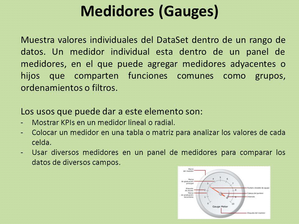 Medidores (Gauges) Muestra valores individuales del DataSet dentro de un rango de datos.