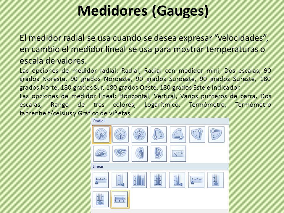 Medidores (Gauges) El medidor radial se usa cuando se desea expresar velocidades, en cambio el medidor lineal se usa para mostrar temperaturas o escala de valores.