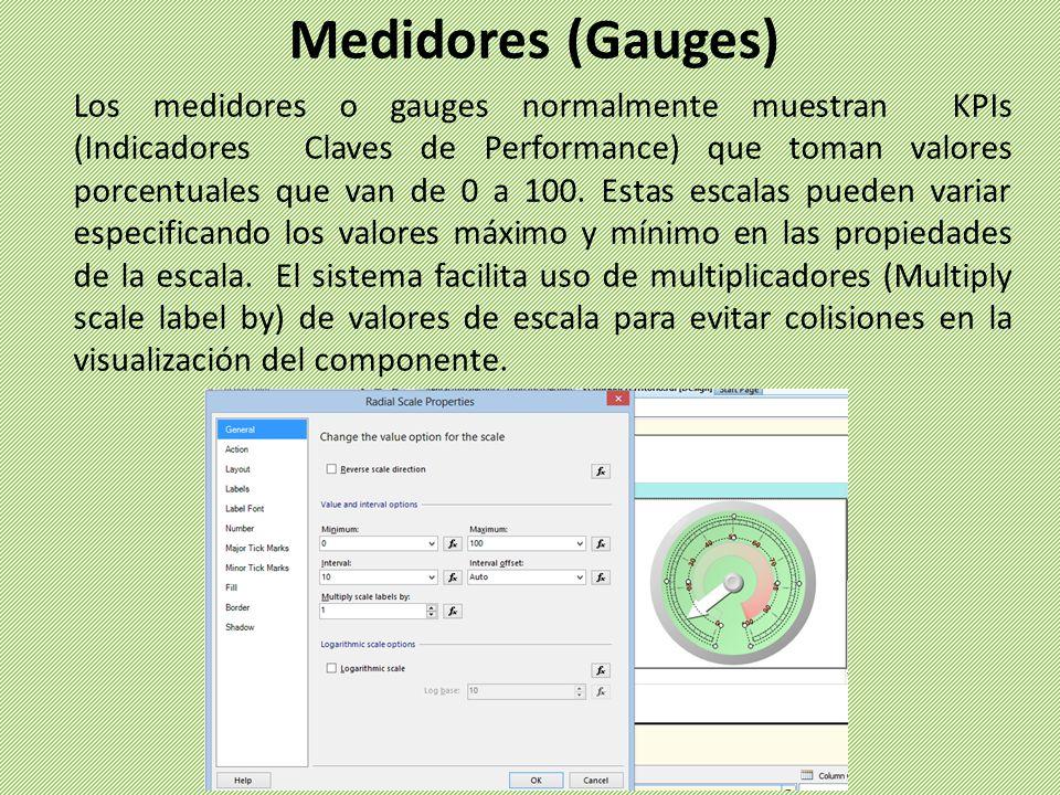 Medidores (Gauges) Los medidores o gauges normalmente muestran KPIs (Indicadores Claves de Performance) que toman valores porcentuales que van de 0 a 100.