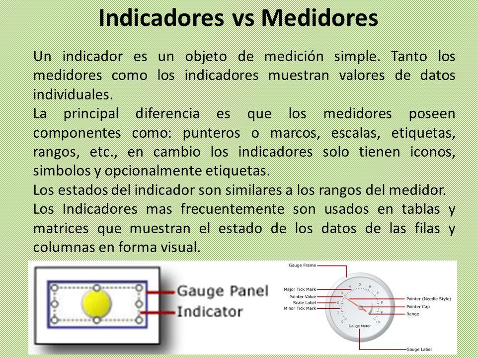 Indicadores vs Medidores Un indicador es un objeto de medición simple.