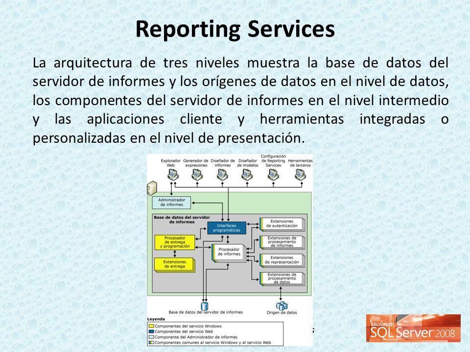 Taller de Inteligencia de Negocios La arquitectura de tres niveles muestra la base de datos del servidor de informes y los orígenes de datos en el niv