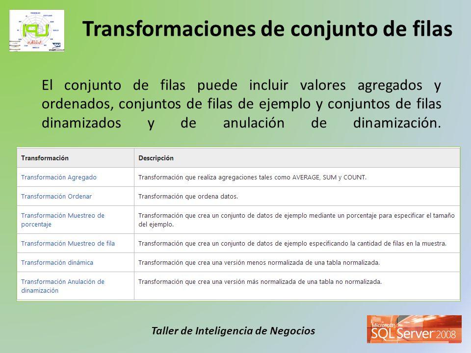 Taller de Inteligencia de Negocios Aplica funciones como Average, Suma, Máximo, Mínimo, a los valores de columnas y copia los resultados a un área de salida de la transformación.