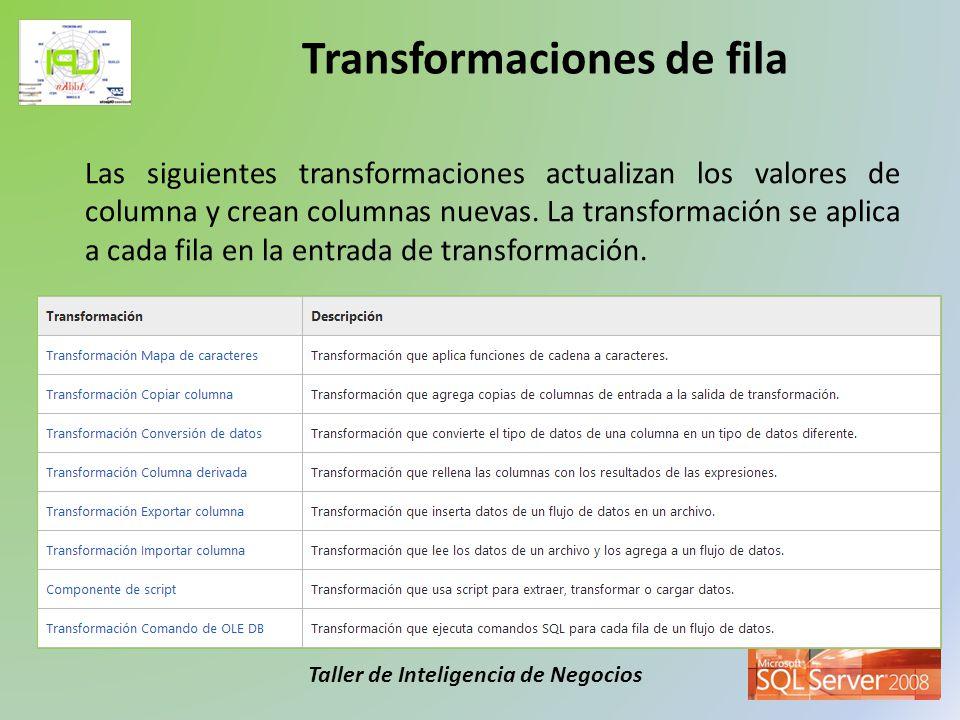 Taller de Inteligencia de Negocios Las siguientes transformaciones actualizan los valores de columna y crean columnas nuevas. La transformación se apl